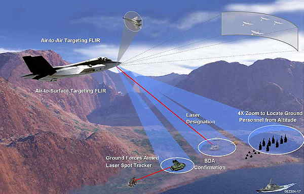 Lockheed Martin F-35_mission_artist_opt600x383_irandefense