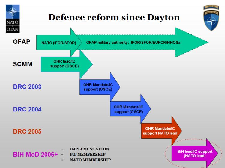 1 defence_reform 1